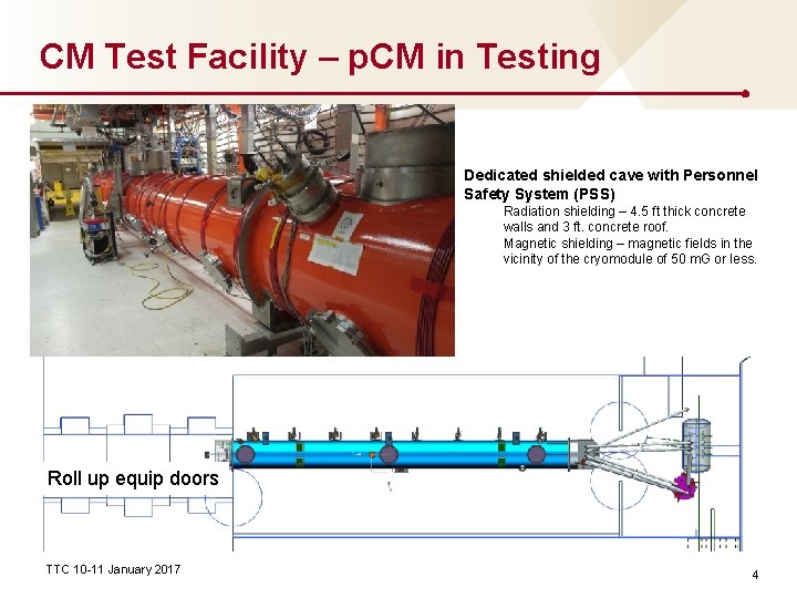 CM Test Facility – p. CM in Testing Dedicated shielded cave with Personnel Safety