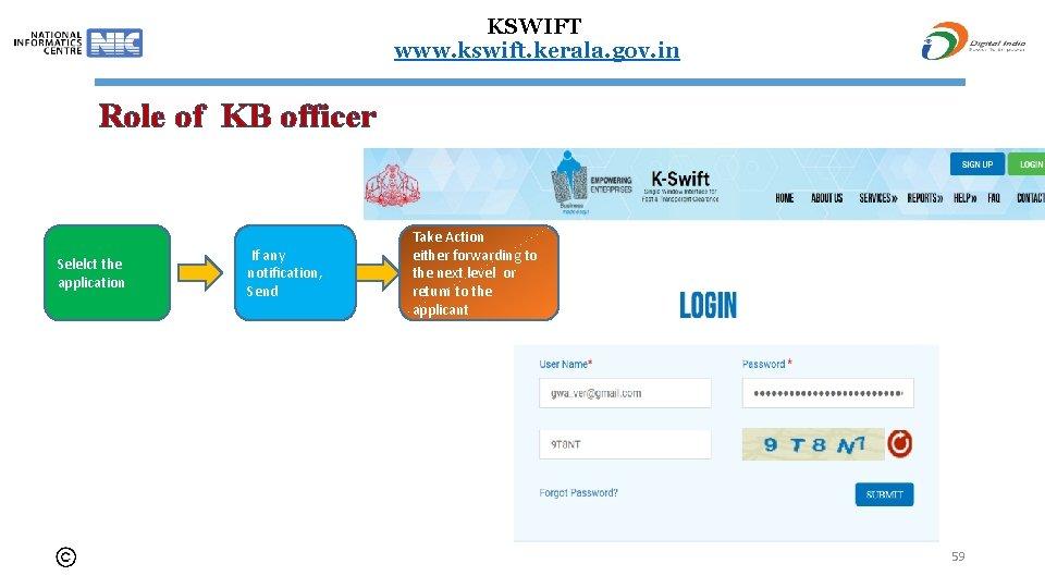 KSWIFT www. kswift. kerala. gov. in Role of KB officer Selelct the application If