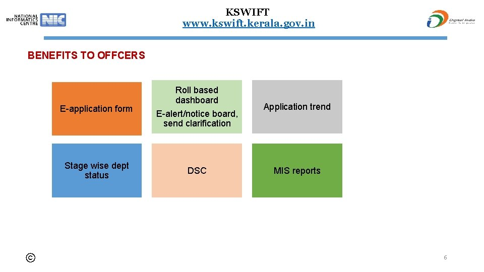 KSWIFT www. kswift. kerala. gov. in BENEFITS TO OFFCERS E-application form Roll based dashboard