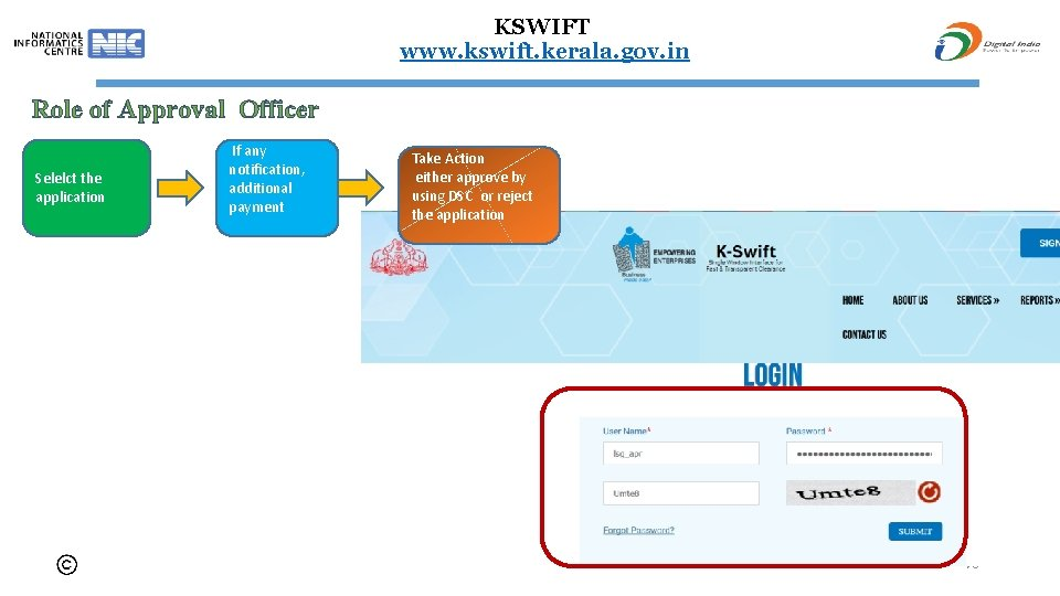 KSWIFT www. kswift. kerala. gov. in Role of Approval Officer Selelct the application If