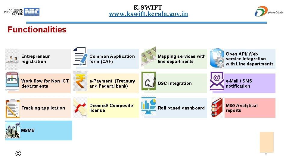 K-SWIFT www. kswift. kerala. gov. in Functionalities Entrepreneur registration Common Application form (CAF) Mapping