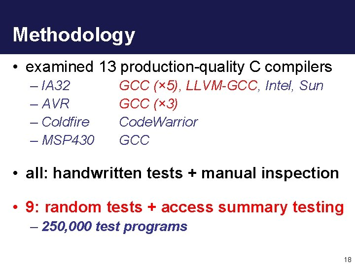 Methodology • examined 13 production-quality C compilers – IA 32 – AVR – Coldfire