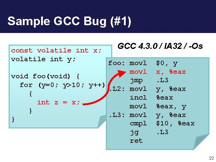 Sample GCC Bug (#1) const volatile int x; volatile int y; GCC 4. 3.