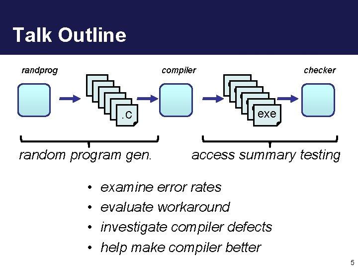 Talk Outline randprog compiler . c. c. c random program gen. • • checker