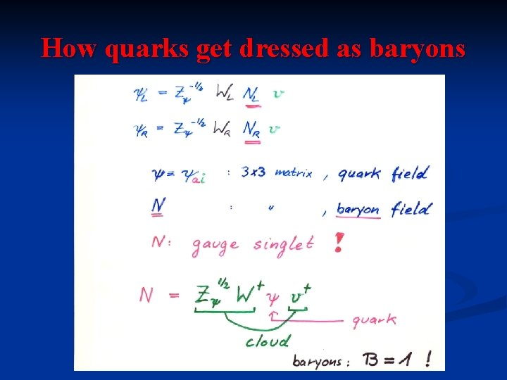 How quarks get dressed as baryons