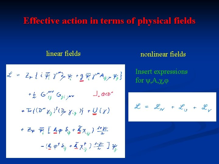 Effective action in terms of physical fields linear fields nonlinear fields Insert expressions for