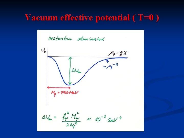 Vacuum effective potential ( T=0 )