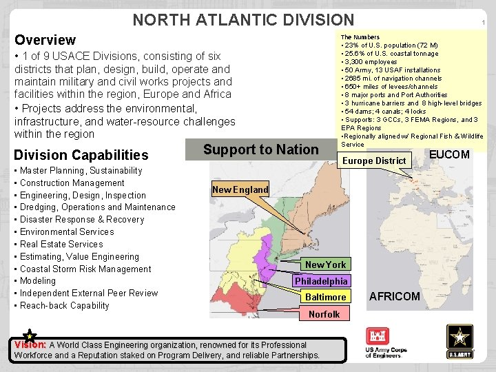 NORTH ATLANTIC DIVISION Overview • 1 of 9 USACE Divisions, consisting of six districts