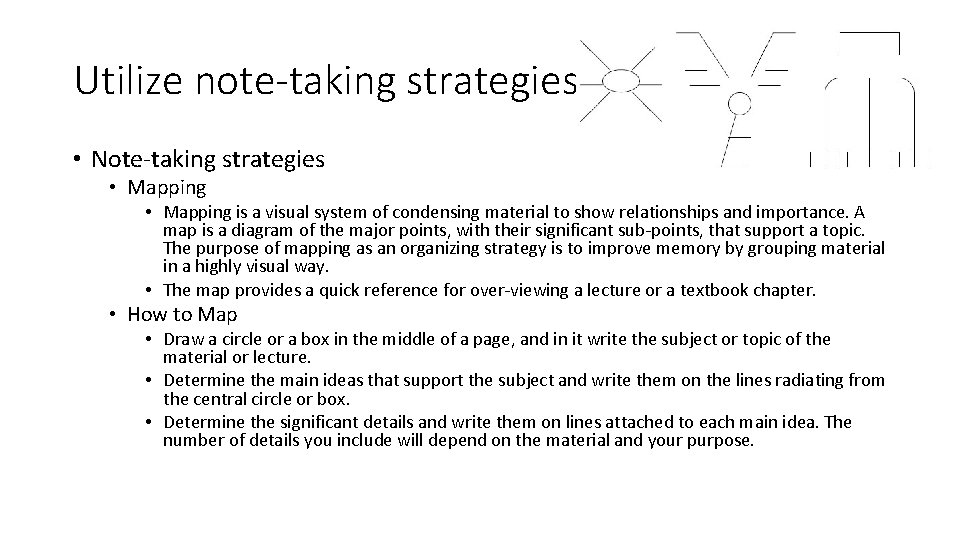 Utilize note-taking strategies • Note-taking strategies • Mapping is a visual system of condensing