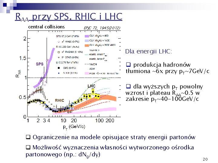 RAA przy SPS, RHIC i LHC central collisions EPJC 72, 1945(2012) Dla energii LHC: