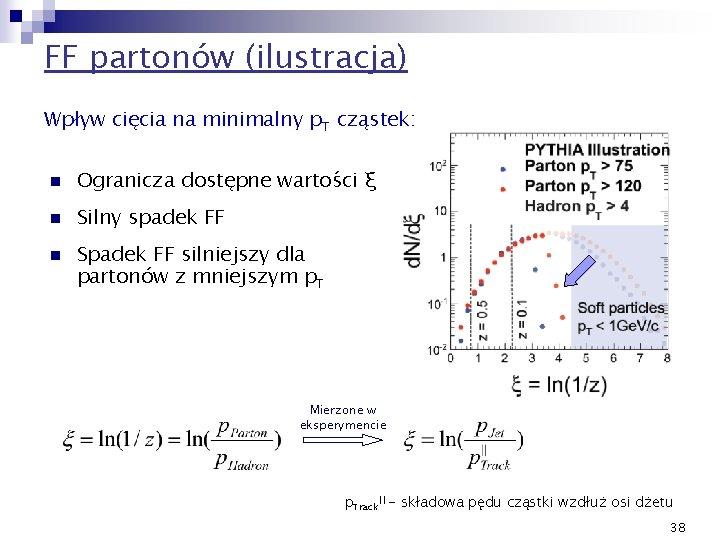 FF partonów (ilustracja) Wpływ cięcia na minimalny p. T cząstek: n Ogranicza dostępne wartości