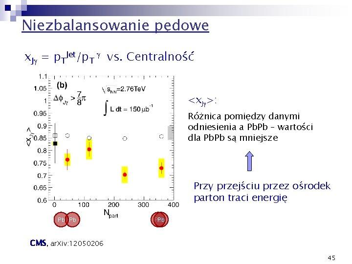 Niezbalansowanie pędowe x. Jg = p. TJet/p. T g vs. Centralność <x. Jg>: Różnica