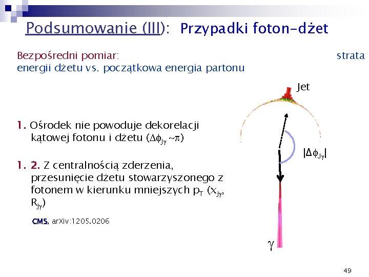 Podsumowanie (III): Przypadki foton-dżet Bezpośredni pomiar: energii dżetu vs. początkowa energia partonu strata Jet