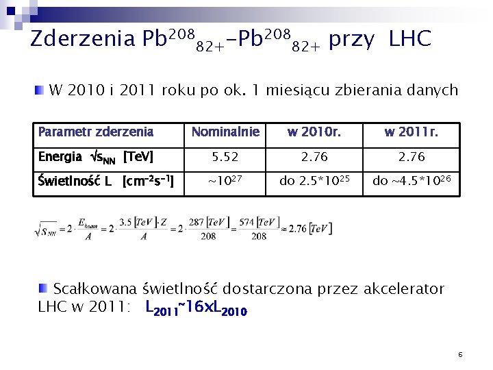Zderzenia Pb 20882+-Pb 20882+ przy LHC W 2010 i 2011 roku po ok. 1