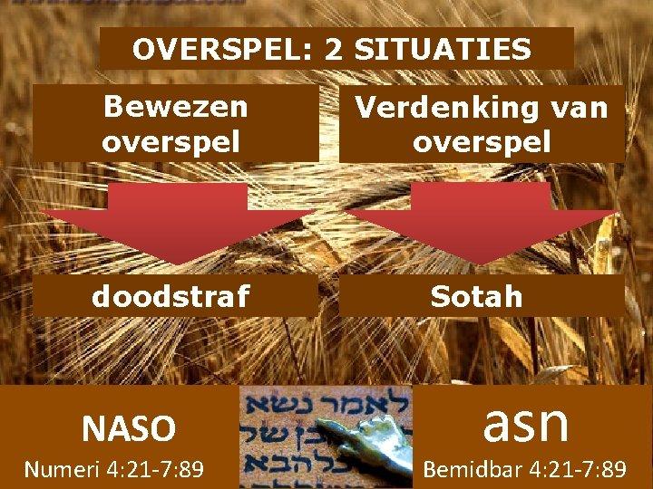 OVERSPEL: 2 SITUATIES Bewezen overspel Verdenking van overspel doodstraf Sotah NASO Numeri 4: 21