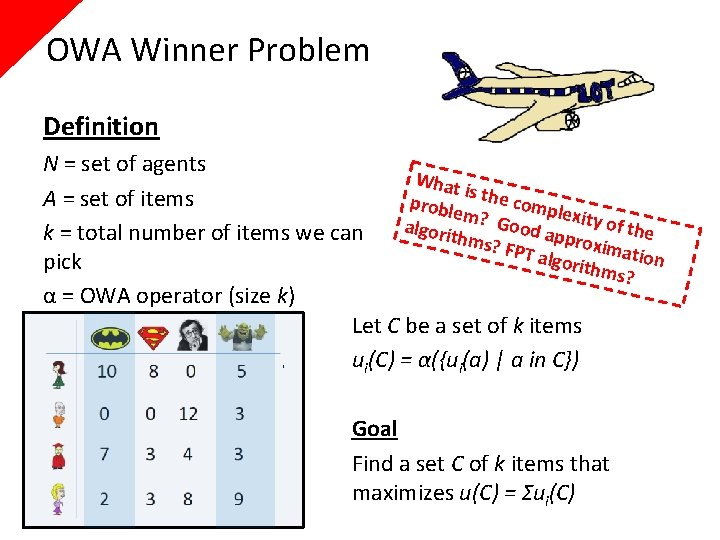 OWA Winner Problem Definition N = set of agents What is A = set