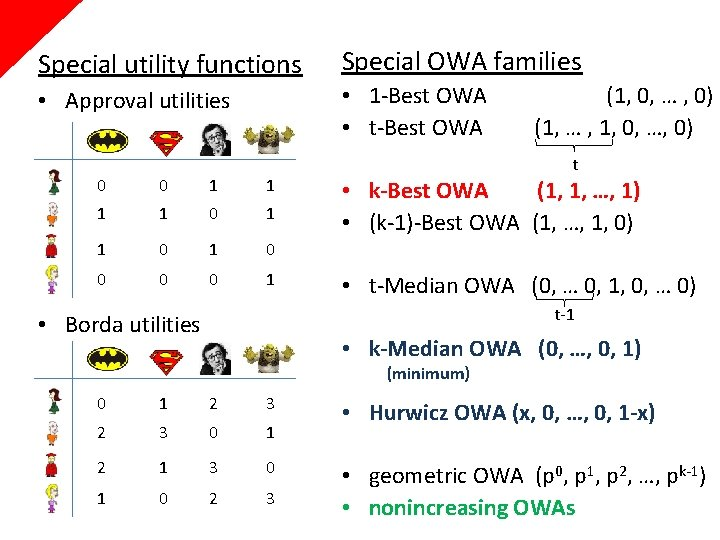 Special utility functions • Approval utilities 0 1 1 1 0 1 Special OWA