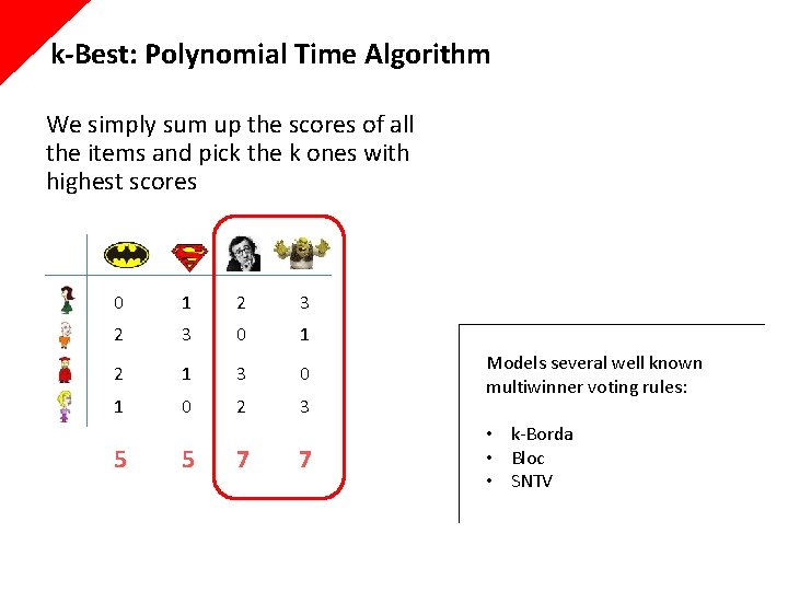 k-Best: Polynomial Time Algorithm We simply sum up the scores of all the items