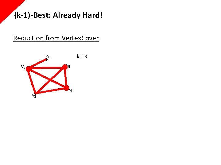 (k-1)-Best: Already Hard! Reduction from Vertex. Cover v 1 k = 3 v 5