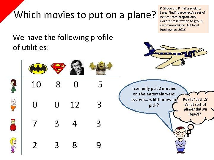 Which movies to put on a plane? P. Skowron, P. Faliszewski, J. Lang, Finding