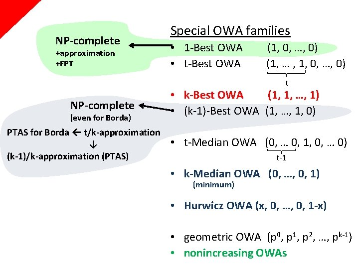 NP-complete +approximation +FPT Special OWA families • 1 -Best OWA (1, 0, …, 0)