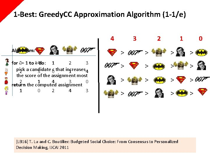 1 -Best: Greedy. CC Approximation Algorithm (1 -1/e) 4 3 2 1 Algorithm: >