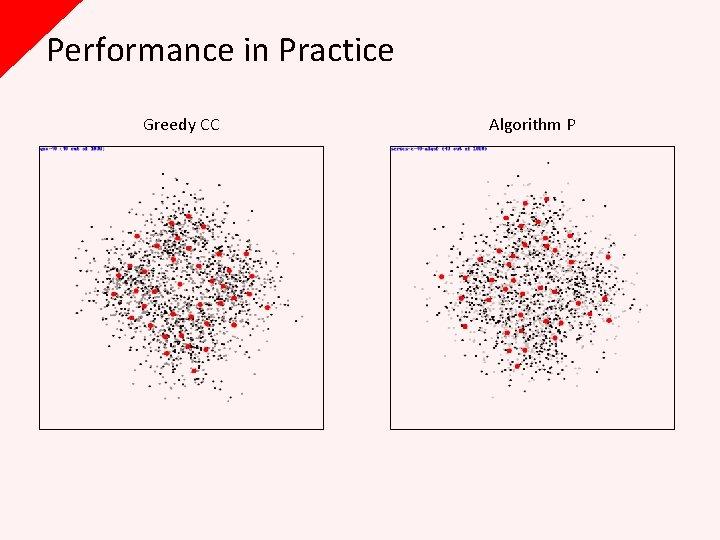 Performance in Practice Greedy CC Algorithm P