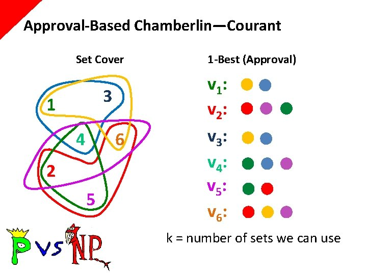Approval-Based Chamberlin—Courant Set Cover 3 1 4 6 2 5 1 -Best (Approval) v