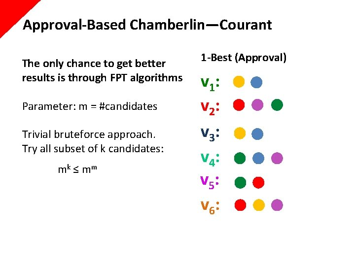 Approval-Based Chamberlin—Courant The only chance to get better results is through FPT algorithms Parameter: