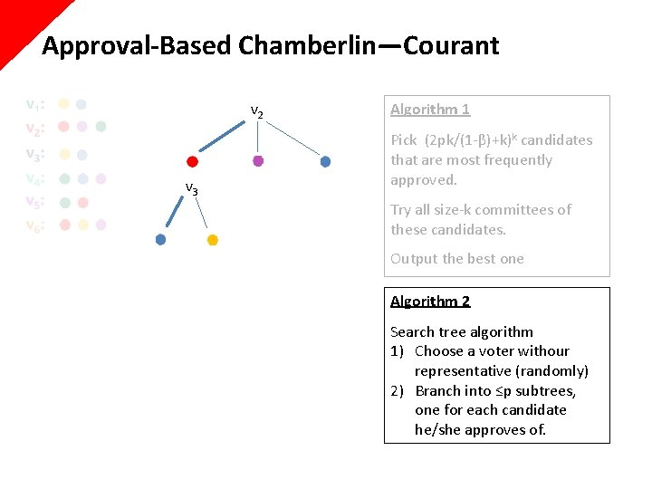 Approval-Based Chamberlin—Courant v 2 v 3 Algorithm 1 Pick (2 pk/(1 -β)+k)k candidates that