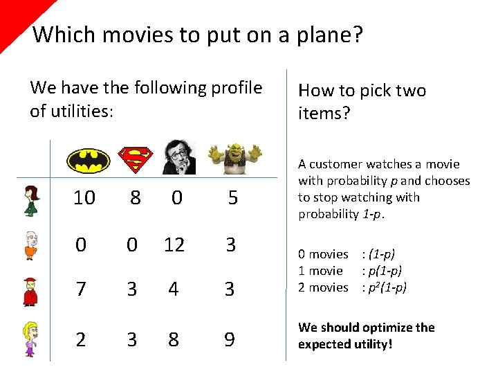 Which movies to put on a plane? We have the following profile of utilities:
