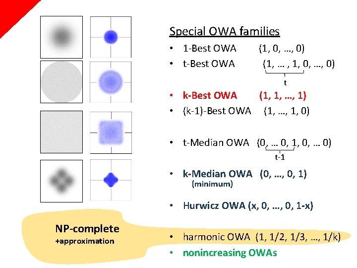 Special OWA families • 1 -Best OWA (1, 0, …, 0) • t-Best OWA