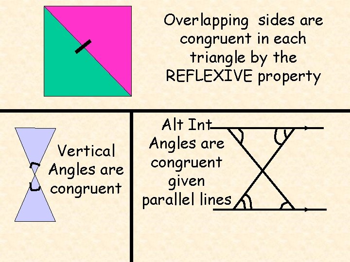Overlapping sides are congruent in each triangle by the REFLEXIVE property Vertical Angles are