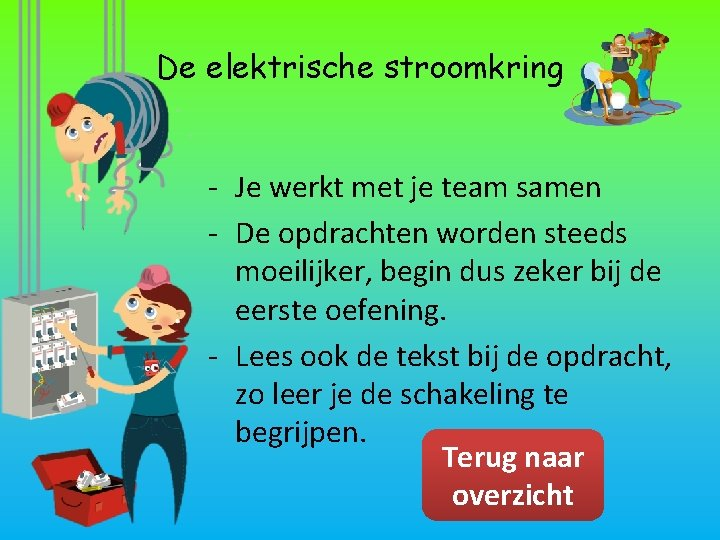 De elektrische stroomkring - Je werkt met je team samen - De opdrachten worden