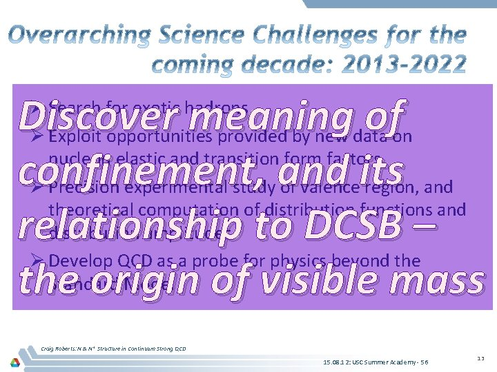Discover meaning of confinement, and its relationship to DCSB – the origin of visible