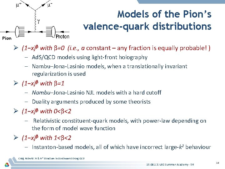 Models of the Pion's valence-quark distributions Pion Ø (1−x)β with β=0 (i. e. ,