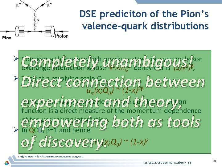 DSE prediciton of the Pion's valence-quark distributions Pion Completely unambigous! Direct connection between u