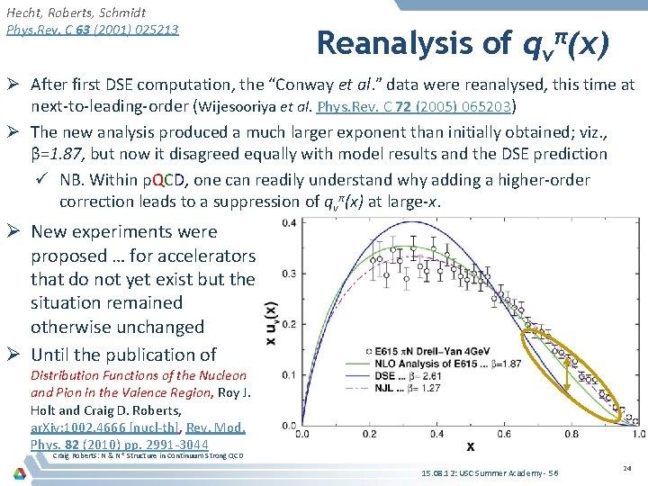 Hecht, Roberts, Schmidt Phys. Rev. C 63 (2001) 025213 Reanalysis of qvπ(x) Ø After