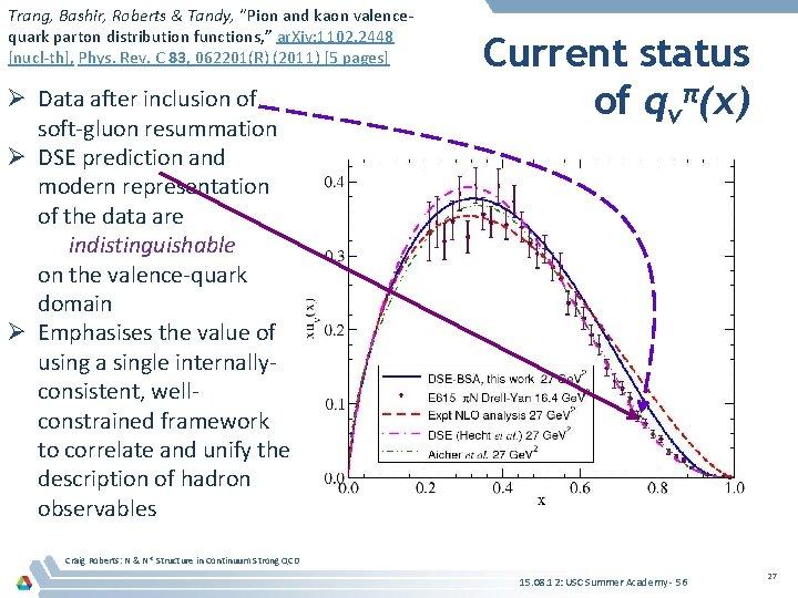 "Trang, Bashir, Roberts & Tandy, ""Pion and kaon valencequark parton distribution functions, "" ar."