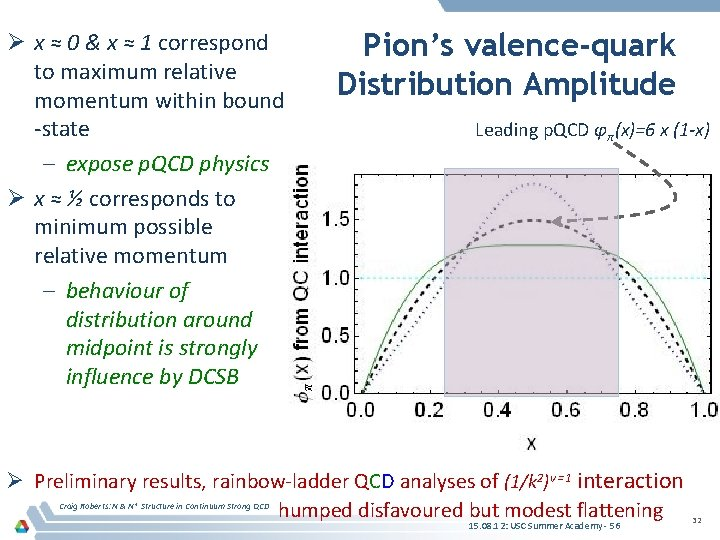 Ø x ≈ 0 & x ≈ 1 correspond to maximum relative momentum within