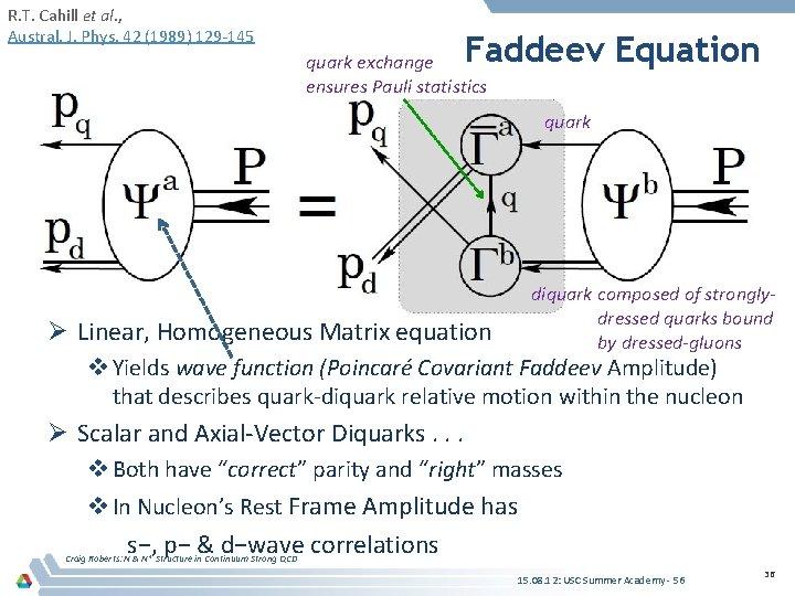 R. T. Cahill et al. , Austral. J. Phys. 42 (1989) 129 -145 Faddeev