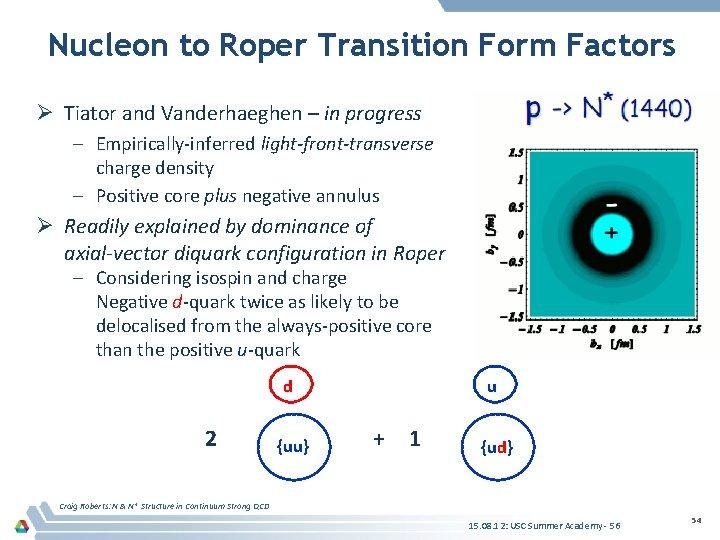 Nucleon to Roper Transition Form Factors Ø Tiator and Vanderhaeghen – in progress –