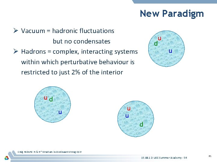 New Paradigm Ø Vacuum = hadronic fluctuations but no condensates Ø Hadrons = complex,