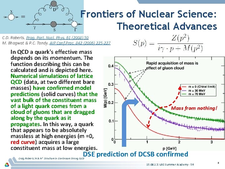 Frontiers of Nuclear Science: Theoretical Advances C. D. Roberts, Prog. Part. Nucl. Phys. 61