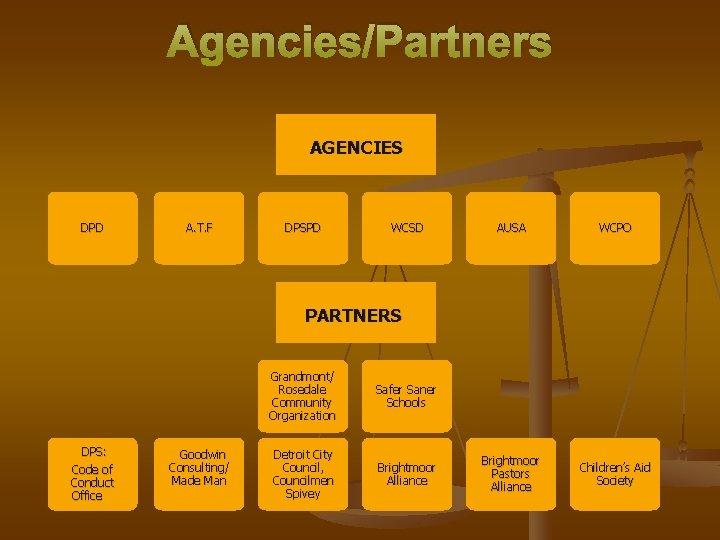 Agencies/Partners AGENCIES DPD A. T. F DPSPD WCSD AUSA WCPO Brightmoor Pastors Alliance Children's