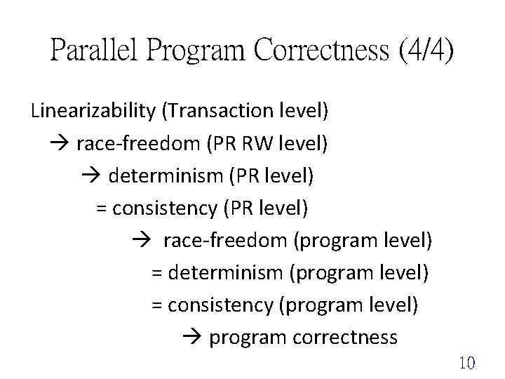 Parallel Program Correctness (4/4) Linearizability (Transaction level) race-freedom (PR RW level) determinism (PR level)