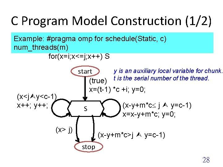 C Program Model Construction (1/2) Example: #pragma omp for schedule(Static, c) num_threads(m) for(x=i; x<=j;