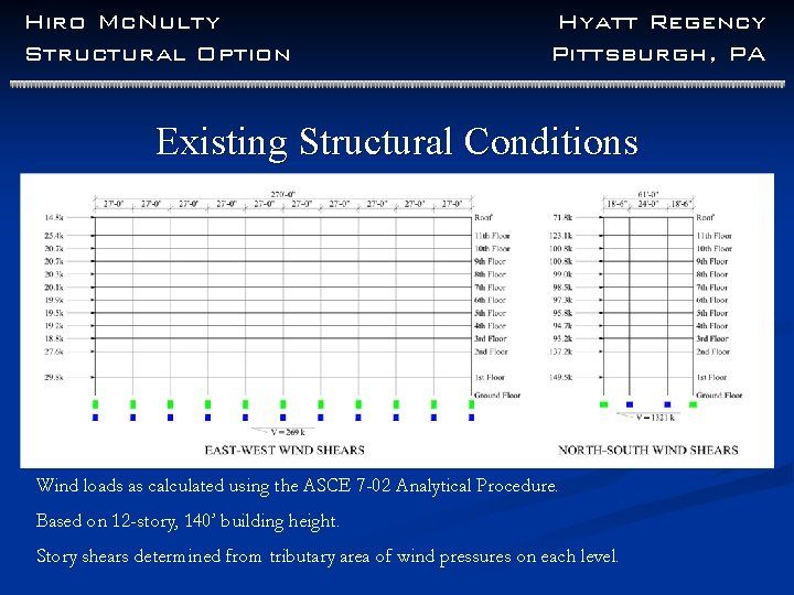 Hiro Mc. Nulty Structural Option Hyatt Regency Pittsburgh, PA Existing Structural Conditions Wind loads