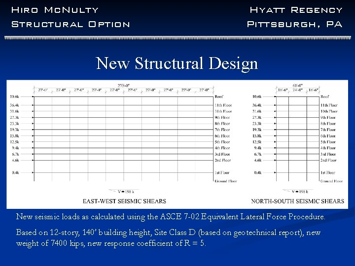 Hiro Mc. Nulty Structural Option Hyatt Regency Pittsburgh, PA New Structural Design New seismic