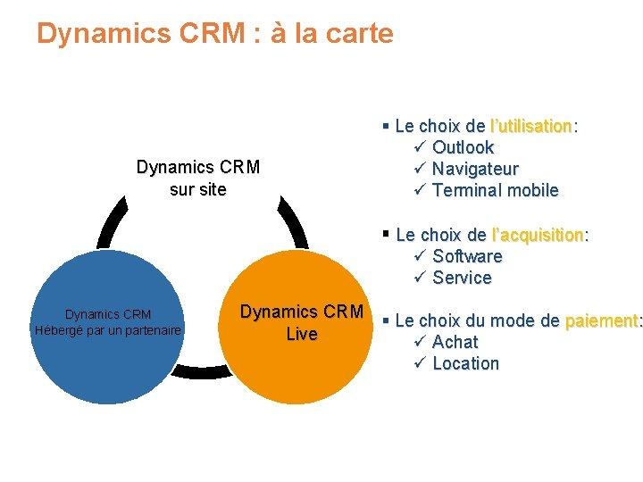 Dynamics CRM : à la carte Dynamics CRM sur site § Le choix de